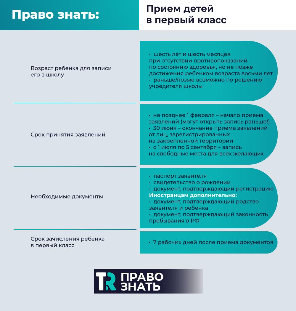 Томск.ру новости право знать инфографика