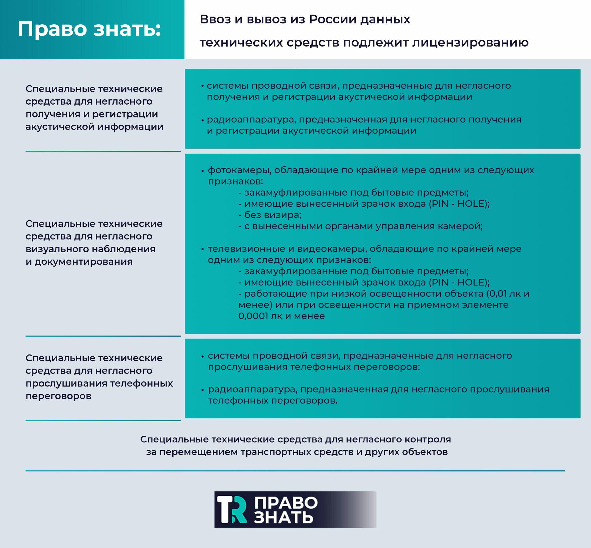 Томск.ру право знать инфографика