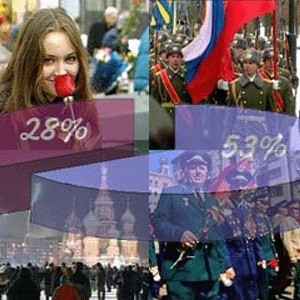 Каждый второй россиянин (48%) пока не наблюдает никаких позитивных изменений в преодолении финансового кризиса, но ожидают, что антикризисные меры скоро принесут свои плоды.